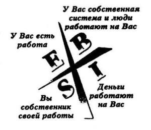 квадрант